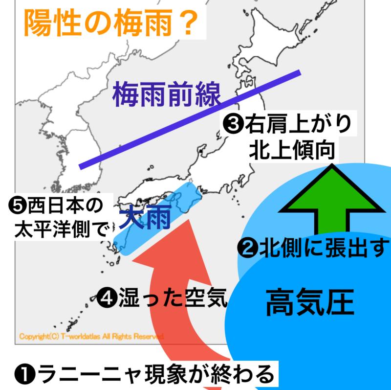 天気予報 梅雨明け 関東