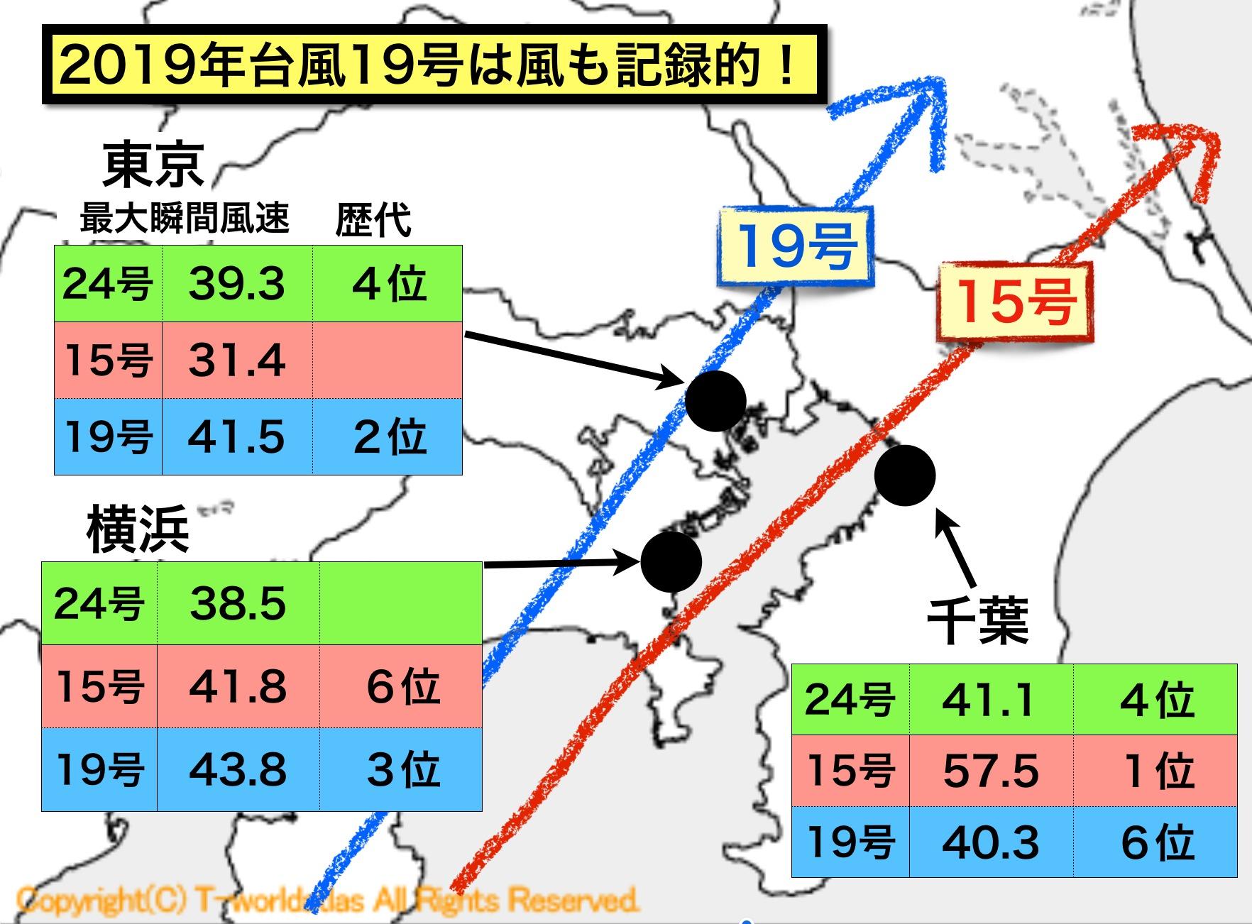 予報 東京 湾 風